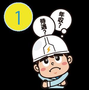 電工ナビキャラクター電次郎